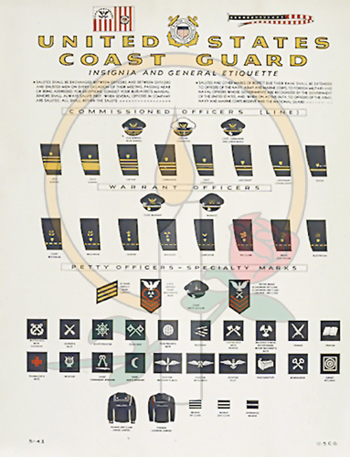 Ranks of the CG