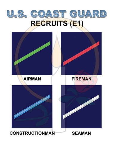 Rank Card, CG E1 Recruit